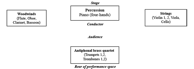 Canzone for the Music Makers Stage